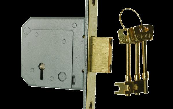 Locksmiths Portsmouth – Deadbolt Locks